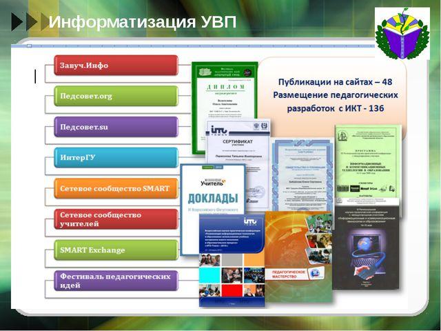 Наши достижения 1.Участие в конкурсе на денежное поощрение Президента «Лучшие...
