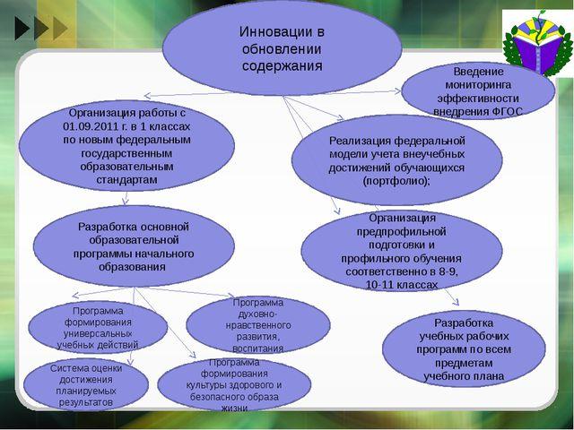 Инновации в обновлении содержания Организация работы с 01.09.2011 г. в 1 клас...