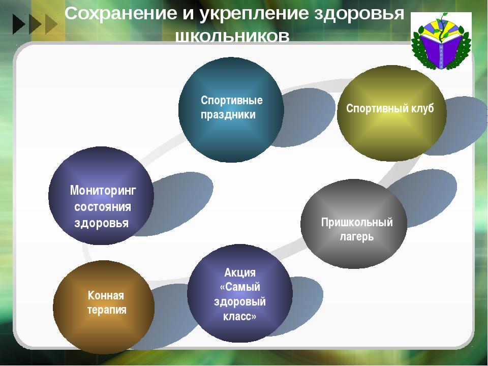 Информатизация УВП МТБ по ИКТ 33 проектора 25 интерактивных досок Школьная ло...