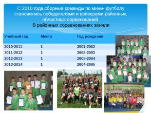 районных соревнованиях заняли С 2010 года сборные команды по мини- футболу с