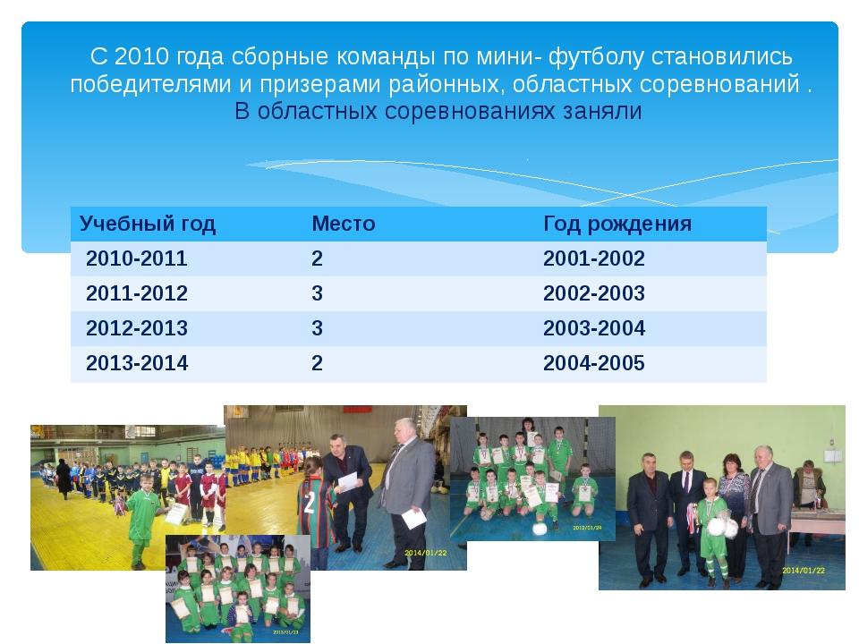 С 2010 года сборные команды по мини- футболу становились победителями и призе...