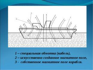 1 – специальная обмотка (кабель), 2 – искусственно созданное магнитное поле,