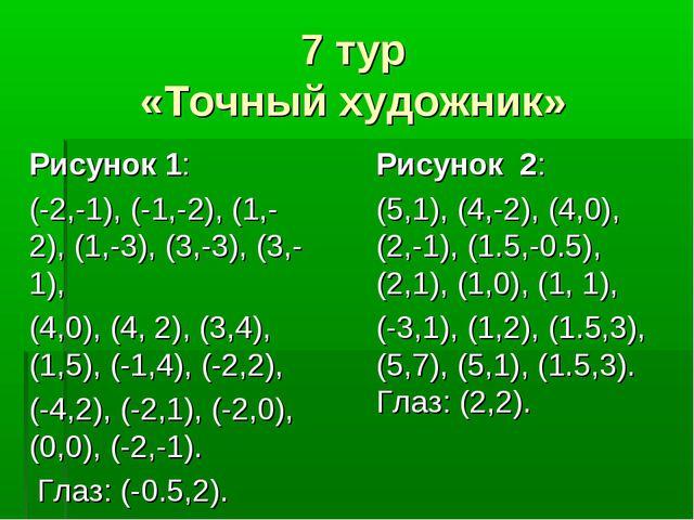 7 тур «Точный художник» Рисунок 1: (-2,-1), (-1,-2), (1,-2), (1,-3), (3,-3),...