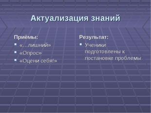 Актуализация знаний Приёмы: «…лишний» «Опрос» «Оцени себя!» Результат: Ученик