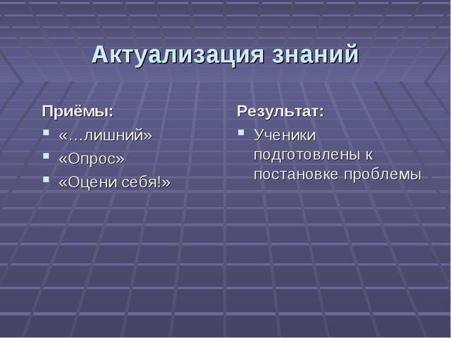 Актуализация знаний Приёмы: «…лишний» «Опрос» «Оцени себя!» Результат: Ученик...