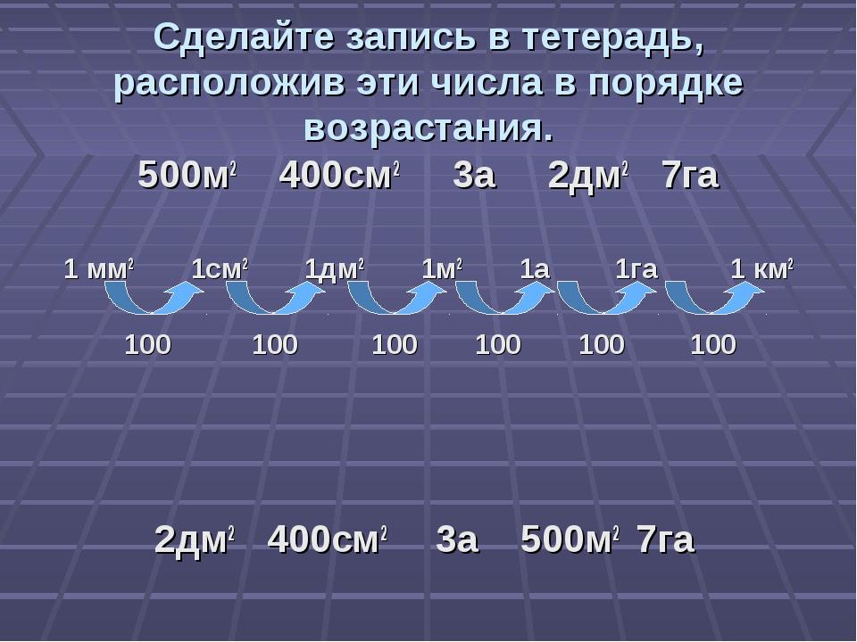 Сделайте запись в тетерадь, расположив эти числа в порядке возрастания. 500м2...