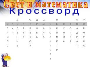ДОДЦПКФ ЭЛЕКТРИЧЕСТВО ЛУЛРРОФИРУОАР ЛЧЕ