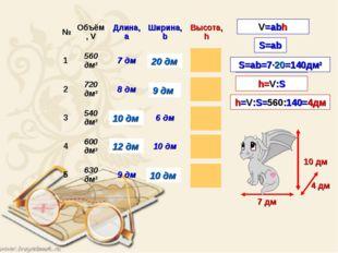 V=abh V=Sh h=V:S S=ab 7 дм 4 дм 20 дм S=ab=7·20=140дм2 h=V:S=560:140=4дм №Об