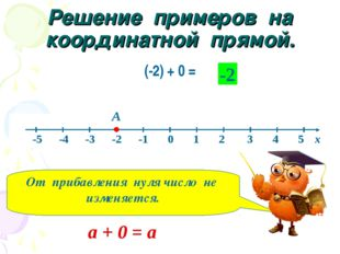 Решение примеров на координатной прямой. (-2) + 0 = А -2 От прибавления нуля