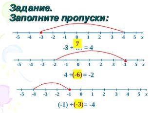 Задание. Заполните пропуски: -3 + … = 4 7 4 + … = -2 (-6) (-1) + … = -4 (-3)