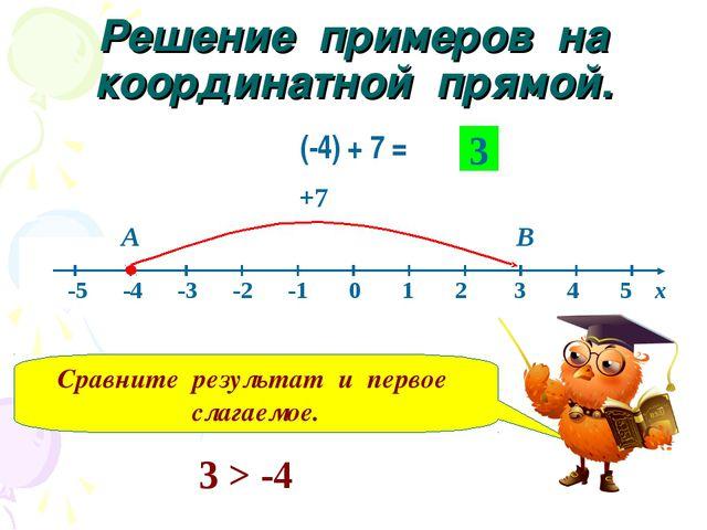 Решение примеров на координатной прямой. (-4) + 7 = А +7 В 3 Сравните результ...
