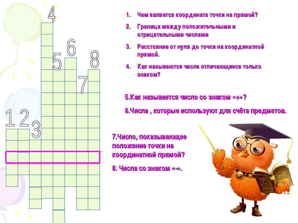 Чем является координата точки на прямой? Граница между положительными и отриц...