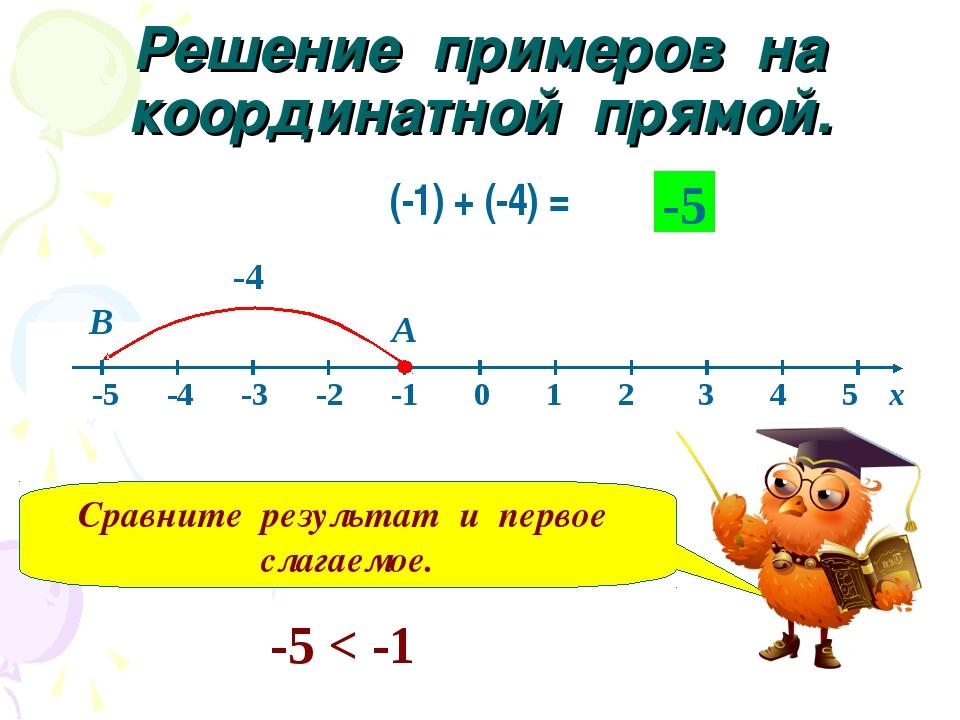 Решение примеров на координатной прямой. (-1) + (-4) = А -4 В -5 Сравните рез...