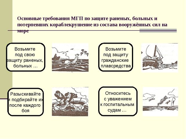 Основные требования МГП по защите раненых, больных и потерпевших кораблекруше...