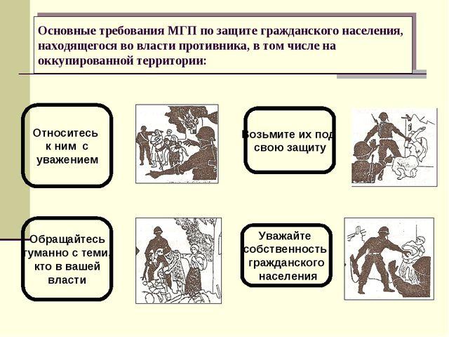 Основные требования МГП по защите гражданского населения, находящегося во вла...