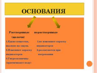ОСНОВАНИЯ Растворимые нерастворимые (щелочи) 1.Едкие вещества, 1.не изменяют