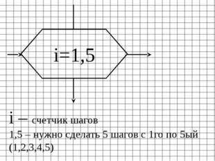 i=1,5 i – счетчик шагов 1,5 – нужно сделать 5 шагов с 1го по 5ый (1,2,3,4,5)
