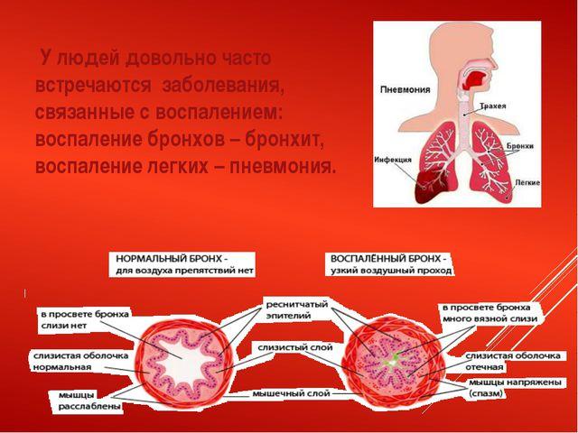 У людей довольно часто встречаются заболевания, связанные с воспалением: вос...