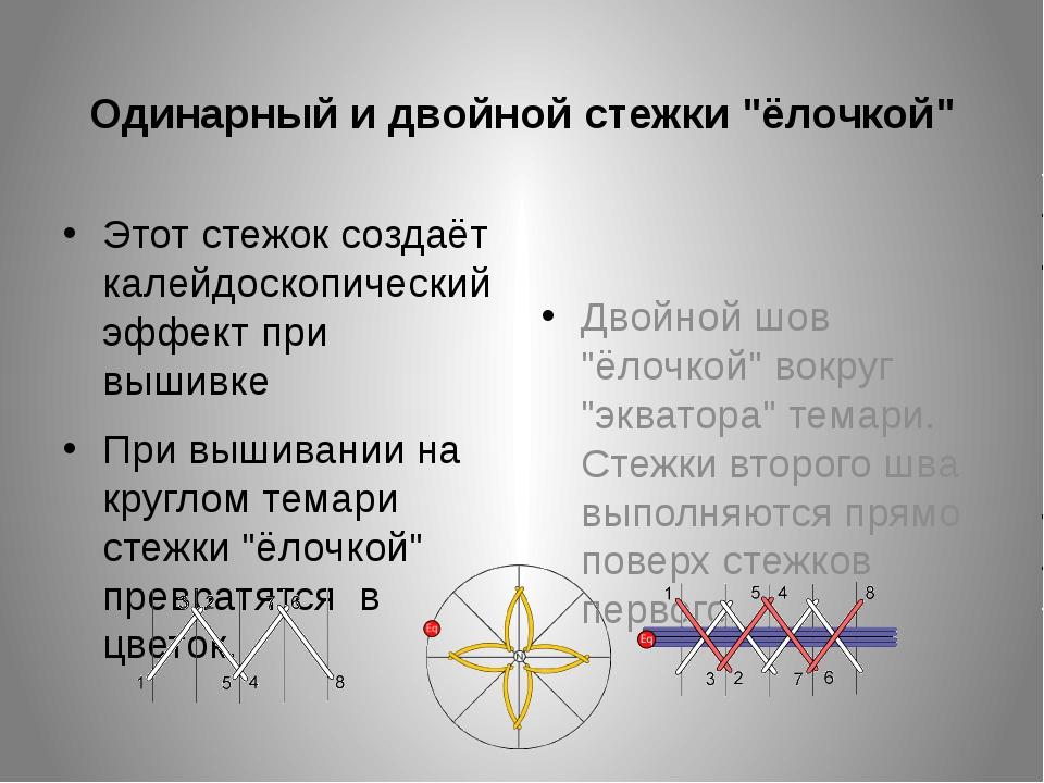 """Одинарный и двойной стежки """"ёлочкой"""" Этот стежок создаёт калейдоскопический э..."""