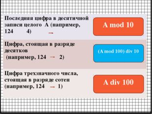 A mod 10 (A mod 100) div 10 A div 100 Последняя цифра в десятичной записи цел