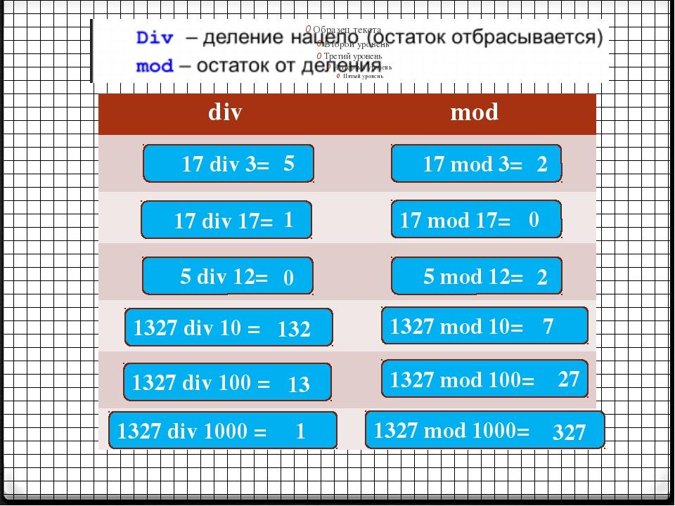 "Коконова Е.В. ""Школа 39.г.Рязань. 17 div 3= 5 17 mod 3= 2 17 div 17= 1 17 mod..."