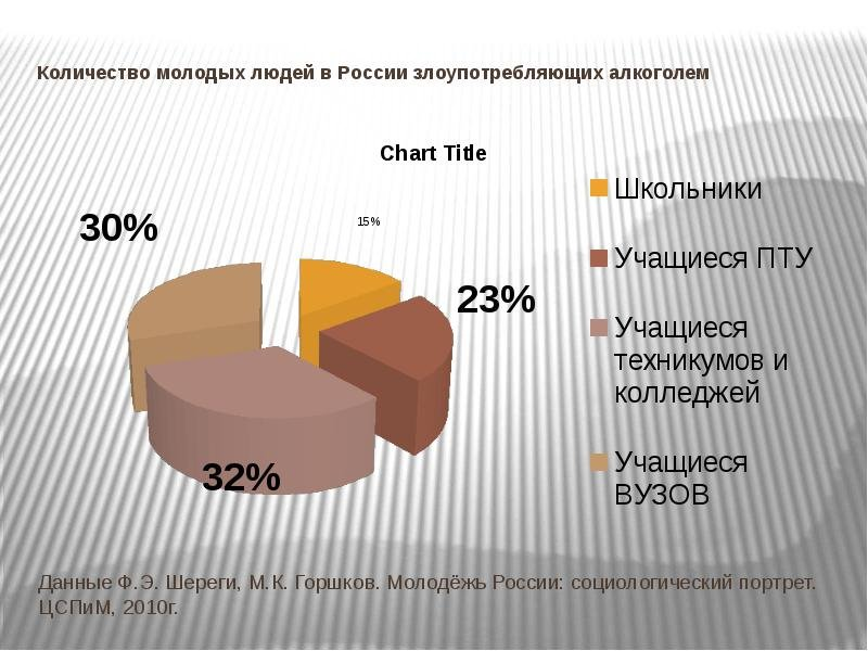 C:\Users\Максимовы\Desktop\95102-alkogolizm-v-rossii-sociologicheskiy-opros.jpg