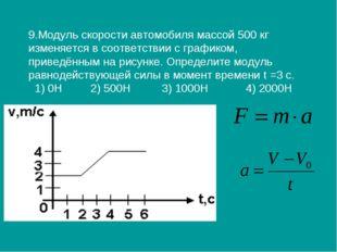 9.Модуль скорости автомобиля массой 500 кг изменяется в соответствии с график