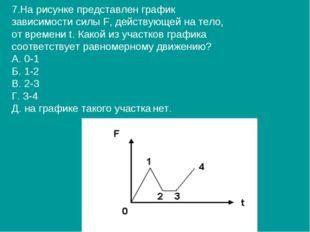 7.На рисунке представлен график зависимости силы F, действующей на тело, от в