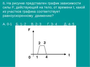 8. На рисунке представлен график зависимости силы F, действующей на тело, от