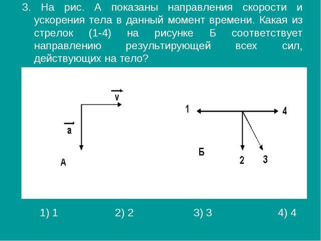 3. На рис. А показаны направления скорости и ускорения тела в данный момент в...