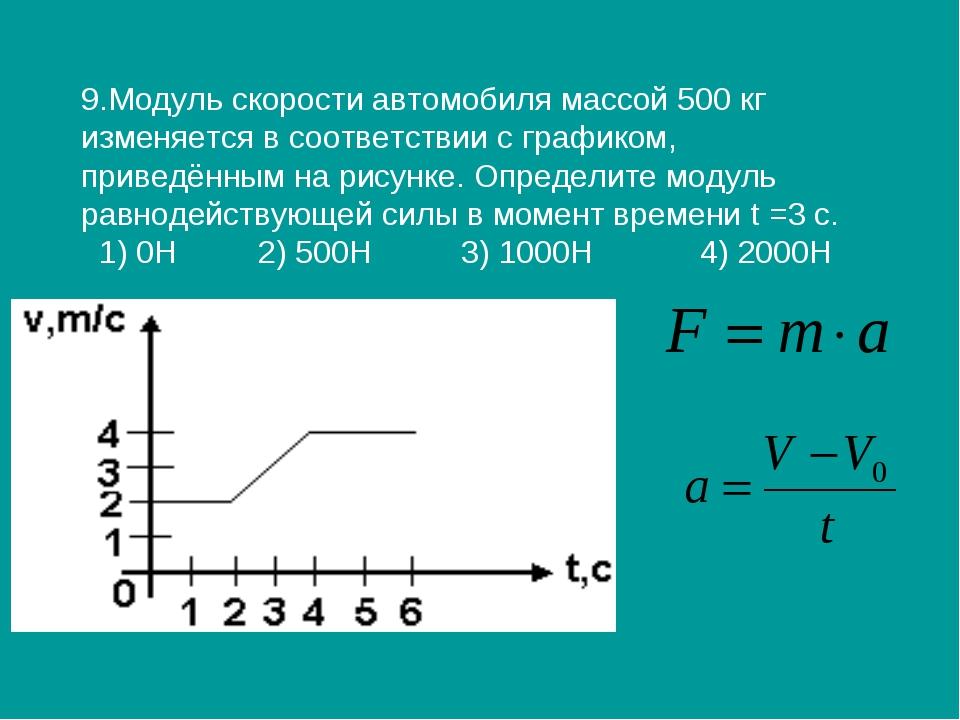 9.Модуль скорости автомобиля массой 500 кг изменяется в соответствии с график...