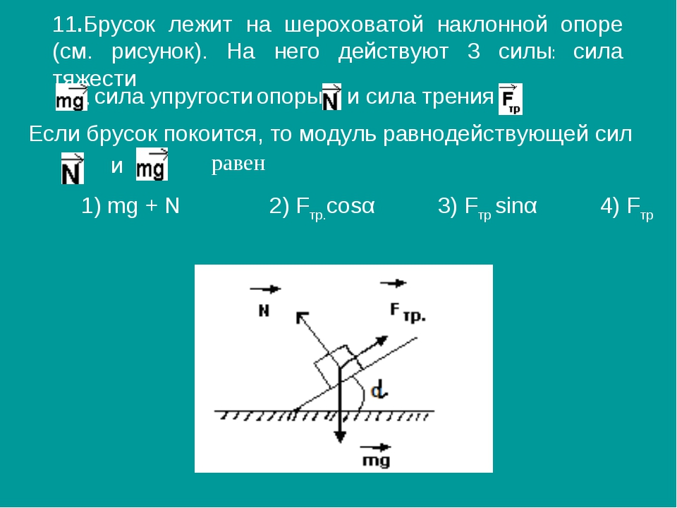 равен 11.Брусок лежит на шероховатой наклонной опоре (см. рисунок). На него...