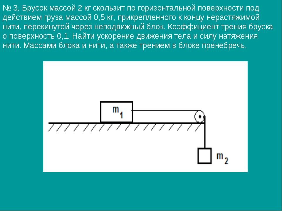 № 3. Брусок массой 2 кг скользит по горизонтальной поверхности под действием...