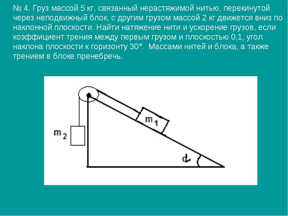 Грузы массой m и м связаны нитями угол наклона плоскости