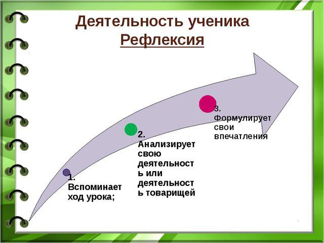 Деятельность ученика Рефлексия