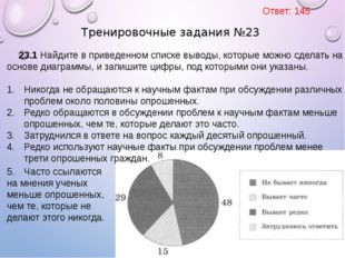 23.1 Найдите в приведенном списке выводы, которые можно сделать на основе диа