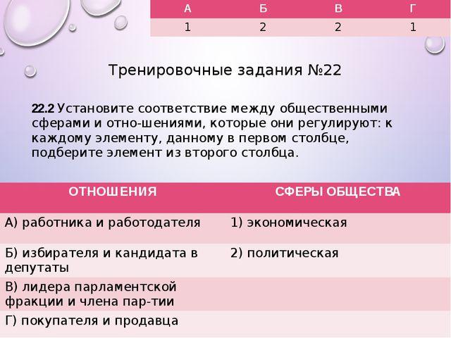 Тренировочные задания №22 22.2 Установите соответствие между общественными сф...