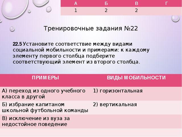 Тренировочные задания №22 22.5 Установите соответствие между видами социально...