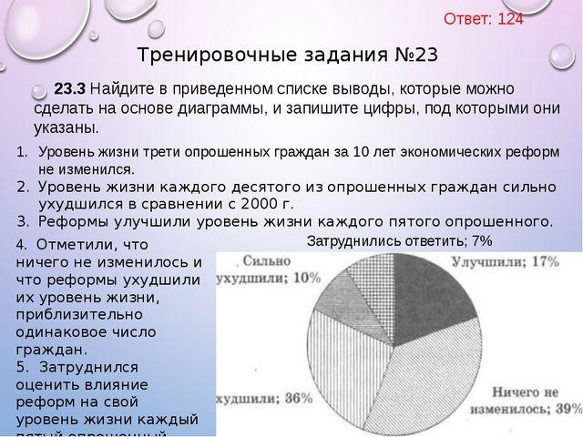23.3 Найдите в приведенном списке выводы, которые можно сделать на основе диа...