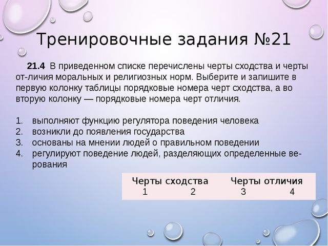 21.4 В приведенном списке перечислены черты сходства и черты отличия моральн...