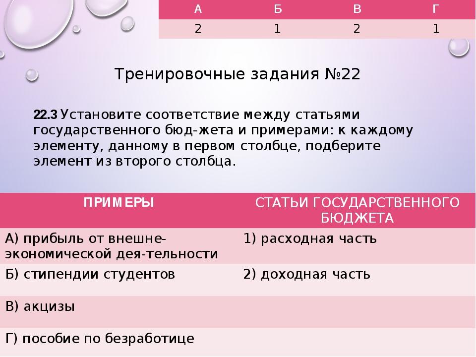 Тренировочные задания №22 22.3 Установите соответствие между статьями государ...