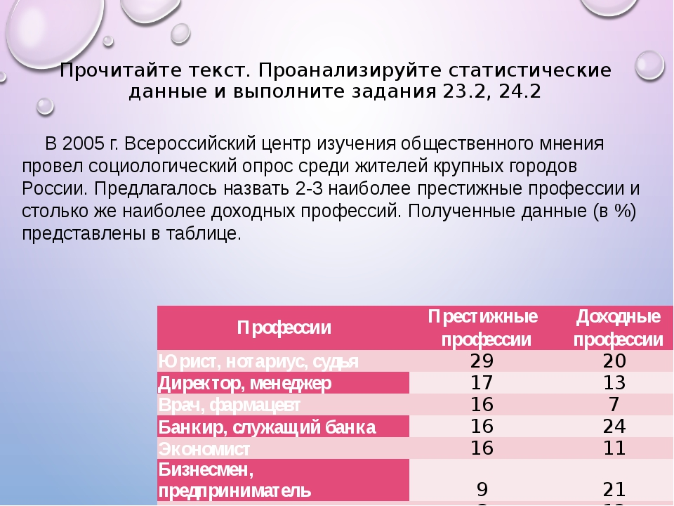 В 2005 г. Всероссийский центр изучения общественного мнения провел социологич...