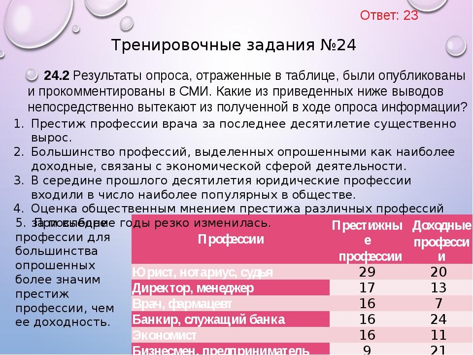 24.2 Результаты опроса, отраженные в таблице, были опубликованы и прокомменти...