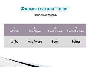 """Основные формы Формы глагола """"to be"""" I Infinitive II Past Simple III Past Par"""