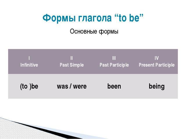 """Основные формы Формы глагола """"to be"""" I Infinitive II Past Simple III Past Par..."""