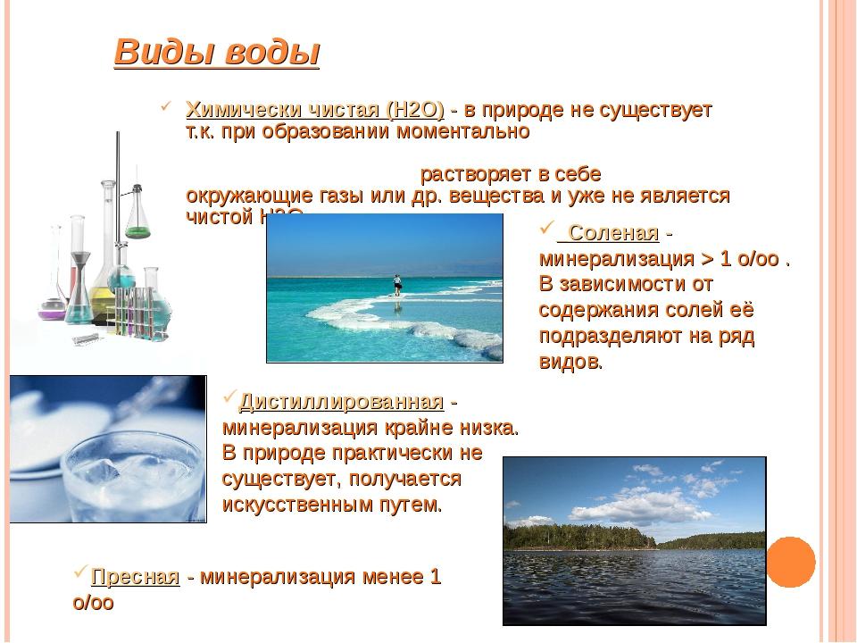 Виды воды Химически чистая (Н2О) - в природе не существует т.к. при образован...