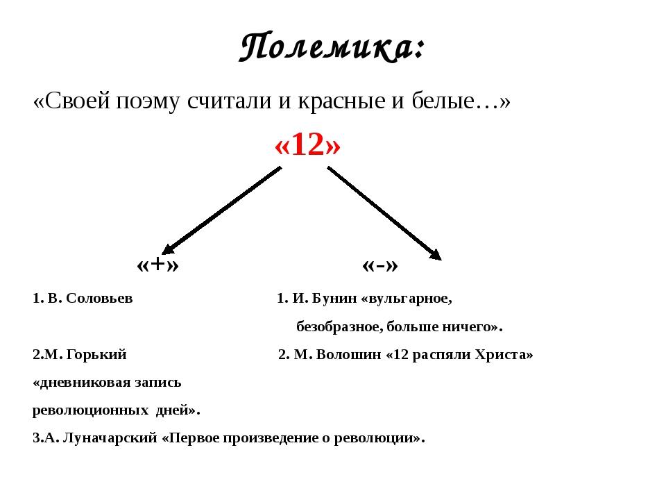 Полемика: «Своей поэму считали и красные и белые…» «12» «+» «-» 1. В. Соловье...