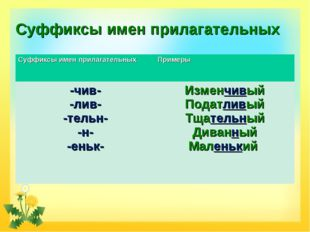 Суффиксы имен прилагательных Суффиксы имен прилагательныхПримеры -чив- -лив-