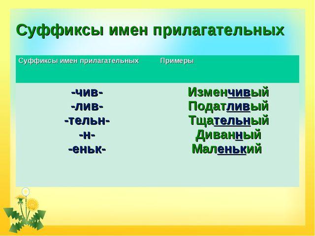 Суффиксы имен прилагательных Суффиксы имен прилагательныхПримеры -чив- -лив-...