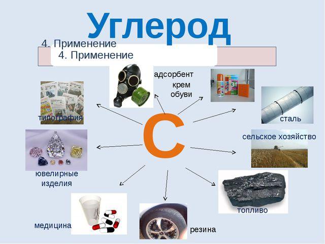 Углерод С сталь сельское хозяйство топливо медицина типография ювелирные изде...